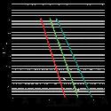 Электрический мембранный насос Flojet VersiJet R8500334 24В блок-схема