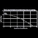 Центробежный насос Flojet GP20 с магнитным приводом блок-схема