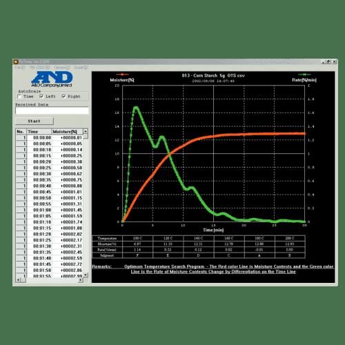 A&D MX-50 ПО (график измерений 1)