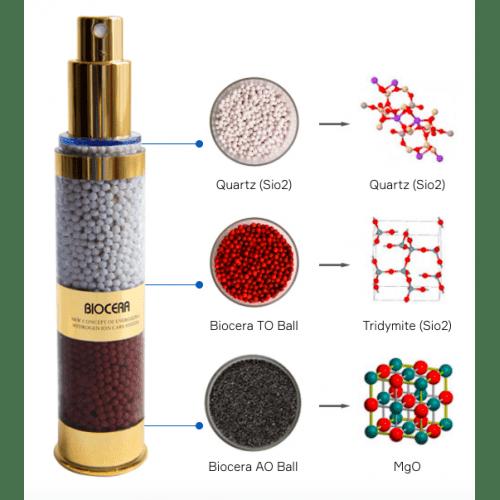 Увлажняющий спрей BioCera Hydrogen Water Mist