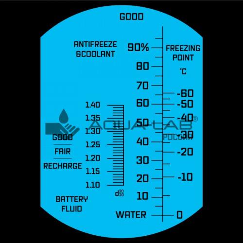 рефрактометр AQUA-LAB AQ-REF-COOL1 шкала измерения