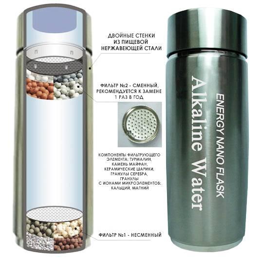 Турмалиновый стакан Energy Nano Flask