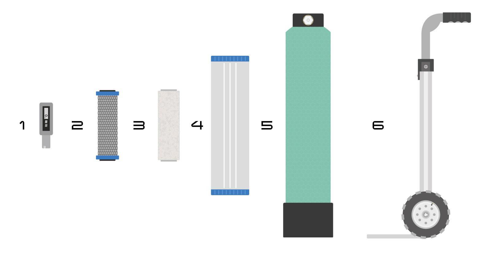 Устройство водоподготовки для высотной мойки фасадов зданий и окон