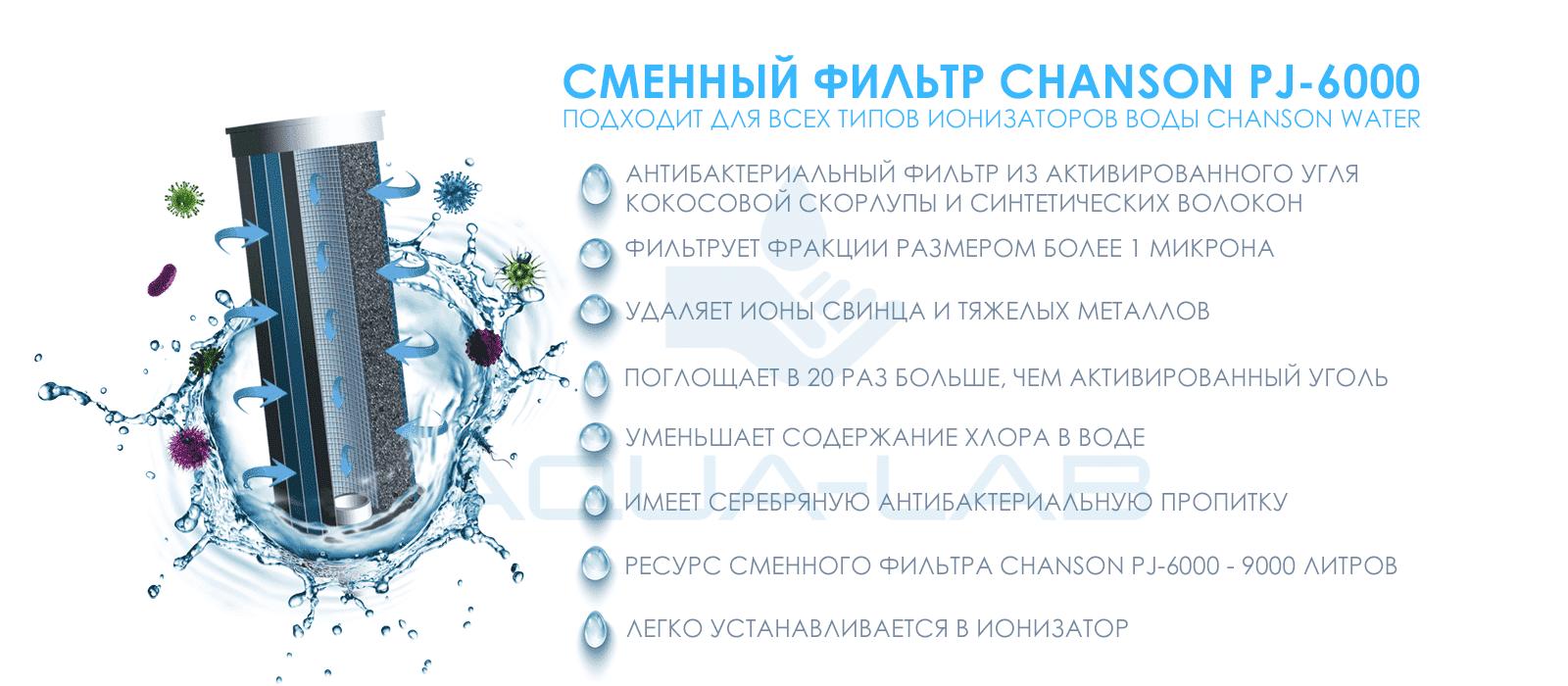 Сменный фильтры Chanson Water pj-6000