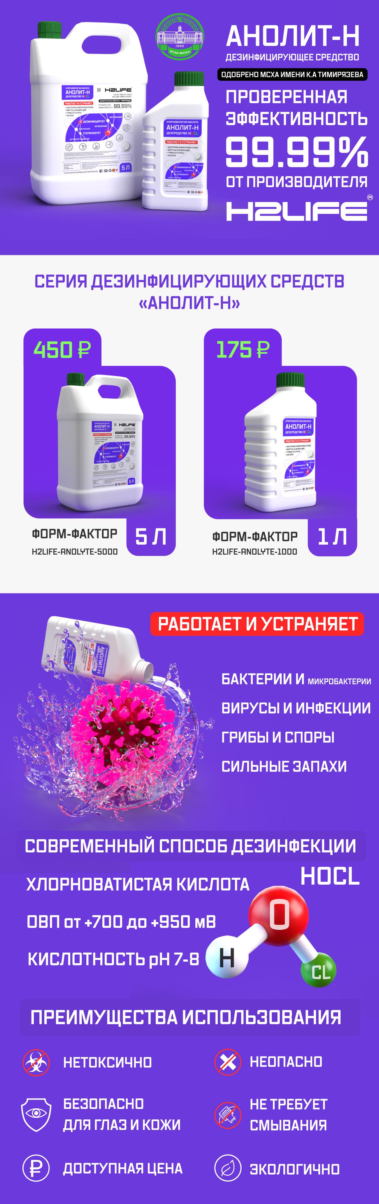 H2LIFE АНОЛИТ-Н 1 л дезинфицирующее средство