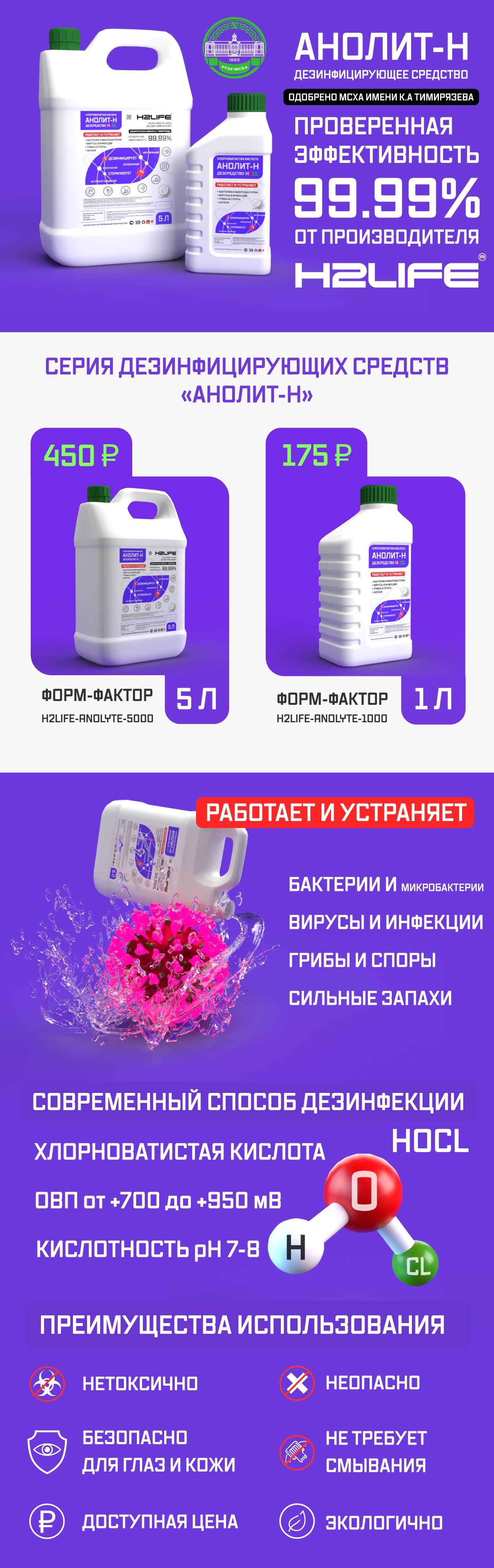 Дезинфицирующее средство H2lIFE анолит н