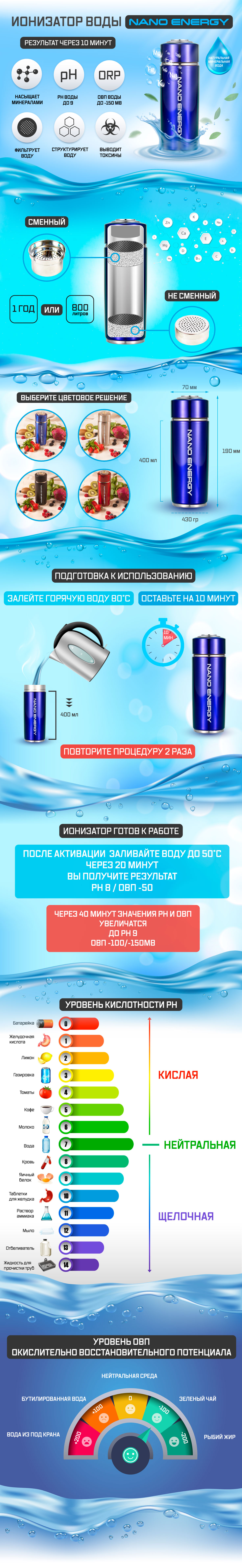 NANO ENERGY ионизатор воды